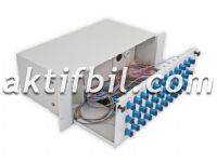 Fiber Optik Patch Panel/ Kabinet